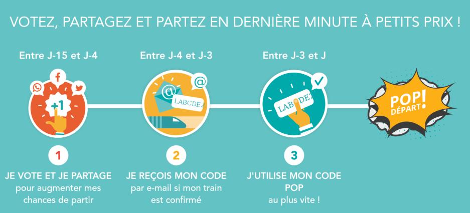 Code promo Trainline : Votez sur des trajets, obtenez des codes promo & voyagez en train à petits prix