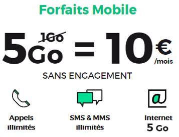 Code promo SFR : Forfait mobile tout illimité + 5 Go d'Internet à 10€ / mois sans engagement