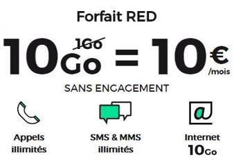 Code promo SFR : Forfait mobile Appels, SMS & MMS illimités + 10Go d'Internet à 10€ par mois