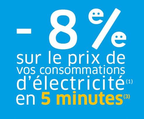 Code promo Happ'e : 8% de réduction sur le prix de vos consommations d'électricité en 5 minutes
