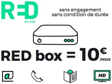 Code promo SFR : Abonnement internet Red Box Fibre à 10€ par mois à vie au lieu de 19,99€