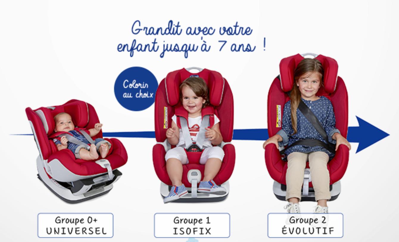 2 sièges auto Seat Up 012 de Chicco à gagner   Aubert 07ac2ef5fd6