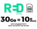 SFR: Forfait mobile tout illimité + 30 Go 4G à 10€ / mois sans engagement et à vie