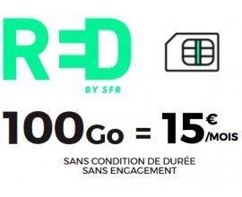 Showroomprive: Forfait mobile tout illimité + 100Go d'internet en France et 10Go en Europe à 15€/mois à vie