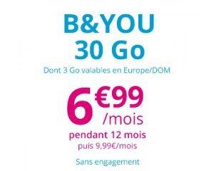 Showroomprive: Forfait mobile B&You appels, SMS et MMS illimités + 30Go (dont 3Go en Europe) à 6,99€ / mois