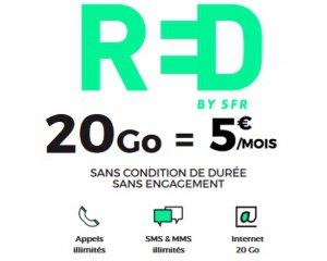 RED by SFR: Forfait mobile tout illimité + 20Go d'Internet 4G à 5€/mois à vie