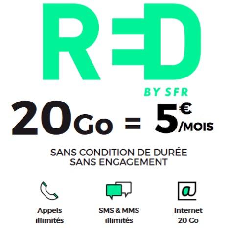 Code promo RED by SFR : Forfait mobile tout illimité + 20Go d'Internet 4G à 5€/mois à vie